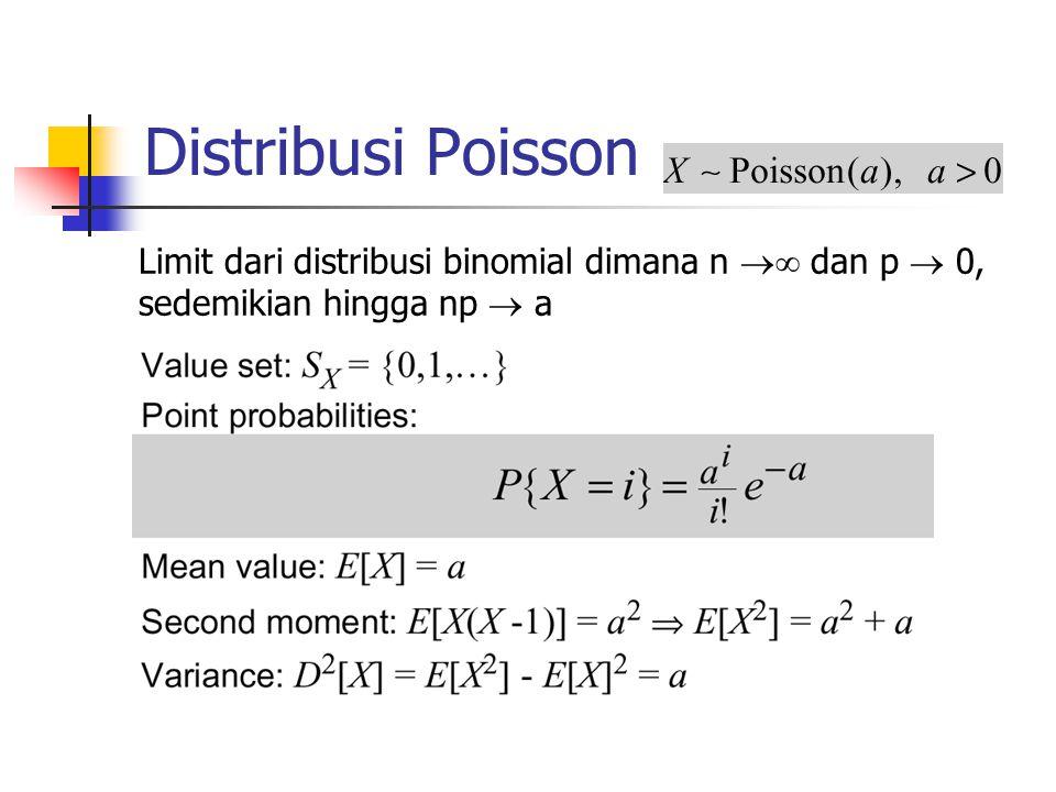 Distribusi Poisson Limit dari distribusi binomial dimana n  dan p  0, sedemikian hingga np  a