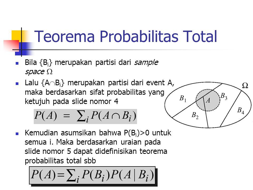 Teorema Probabilitas Total