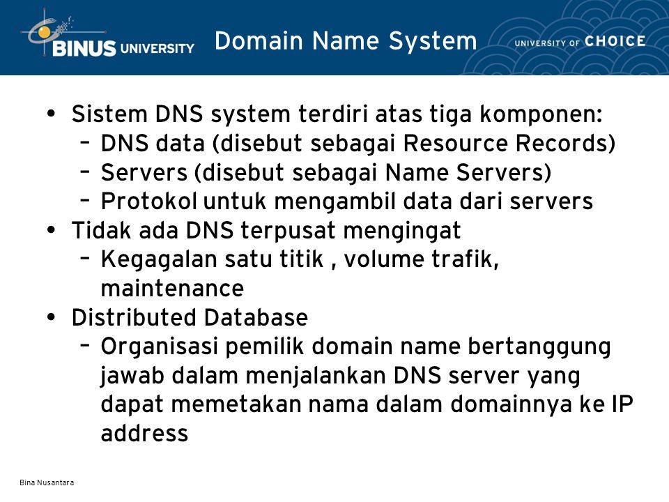 Domain Name System Sistem DNS system terdiri atas tiga komponen: