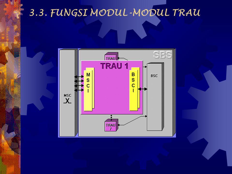 3.3. FUNGSI MODUL-MODUL TRAU