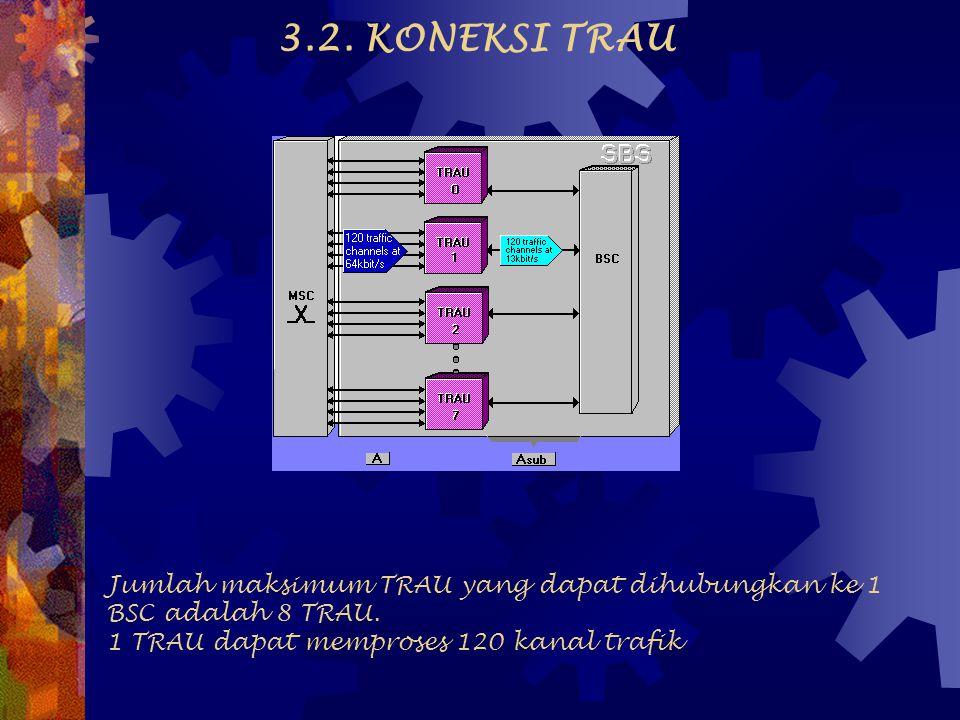 3.2. KONEKSI TRAU Jumlah maksimum TRAU yang dapat dihubungkan ke 1 BSC adalah 8 TRAU.