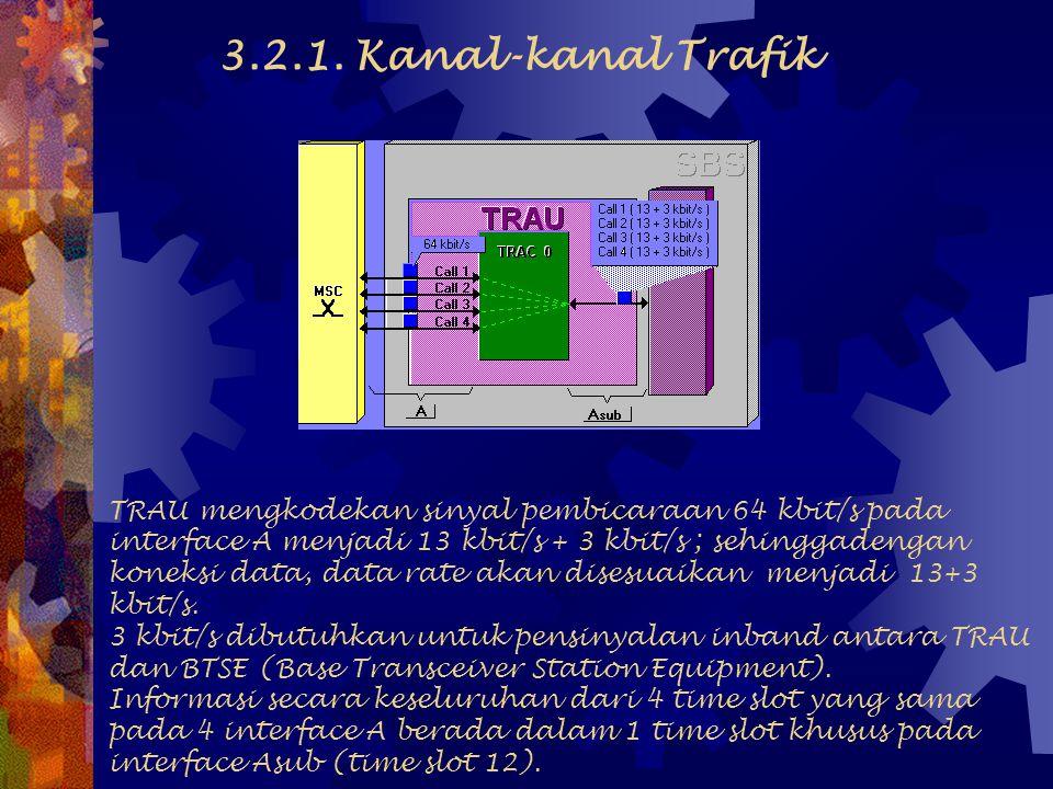 3.2.1. Kanal-kanal Trafik