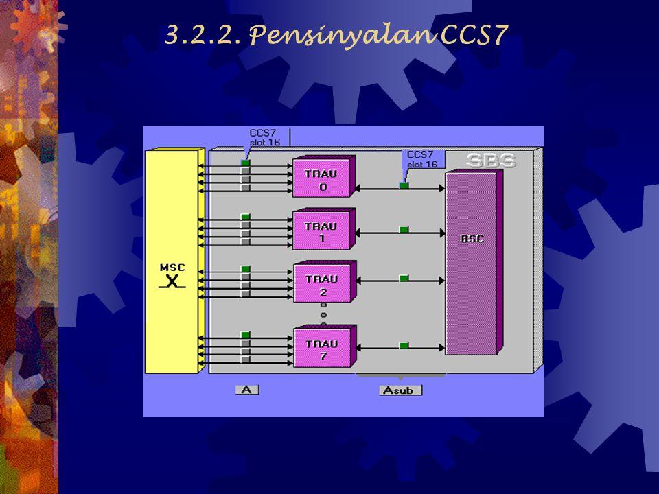 3.2.2. Pensinyalan CCS7