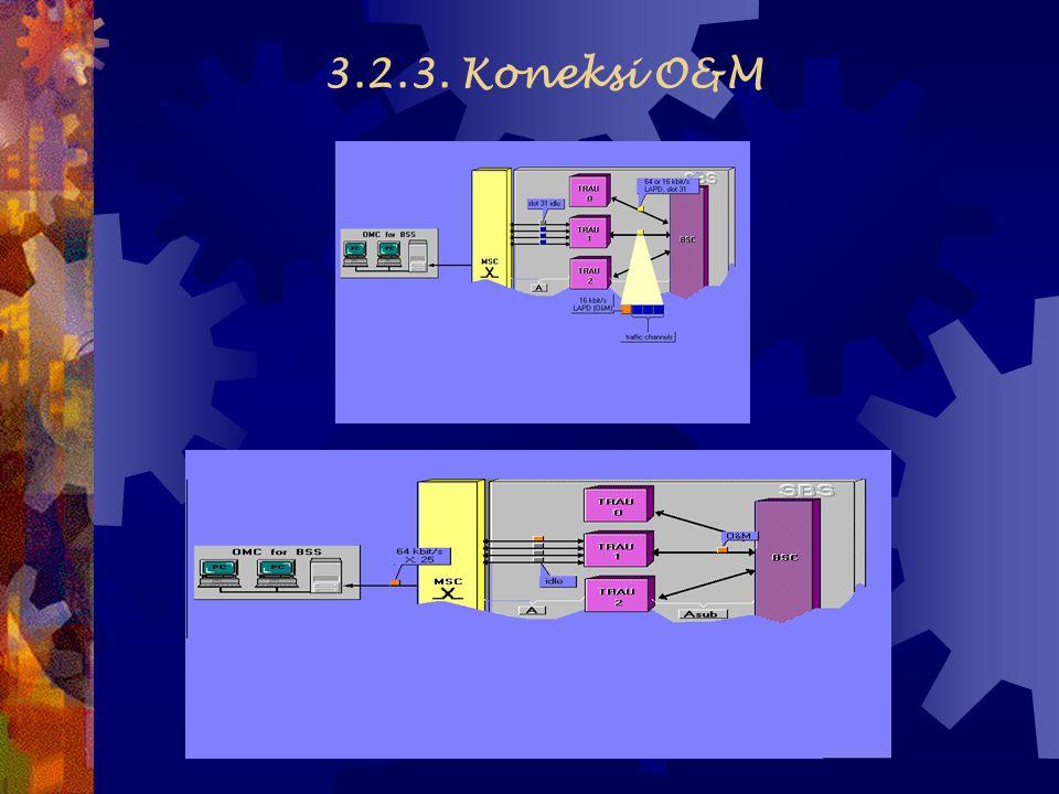 3.2.3. Koneksi O&M