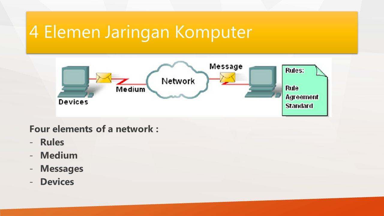 4 Elemen Jaringan Komputer