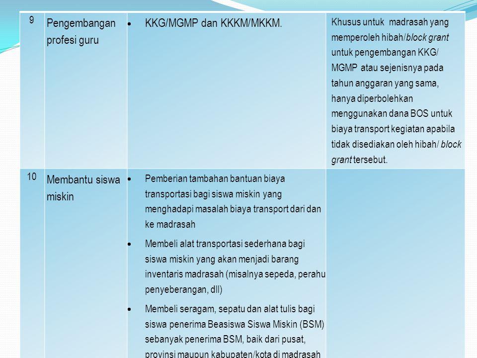 Pengembangan profesi guru KKG/MGMP dan KKKM/MKKM.