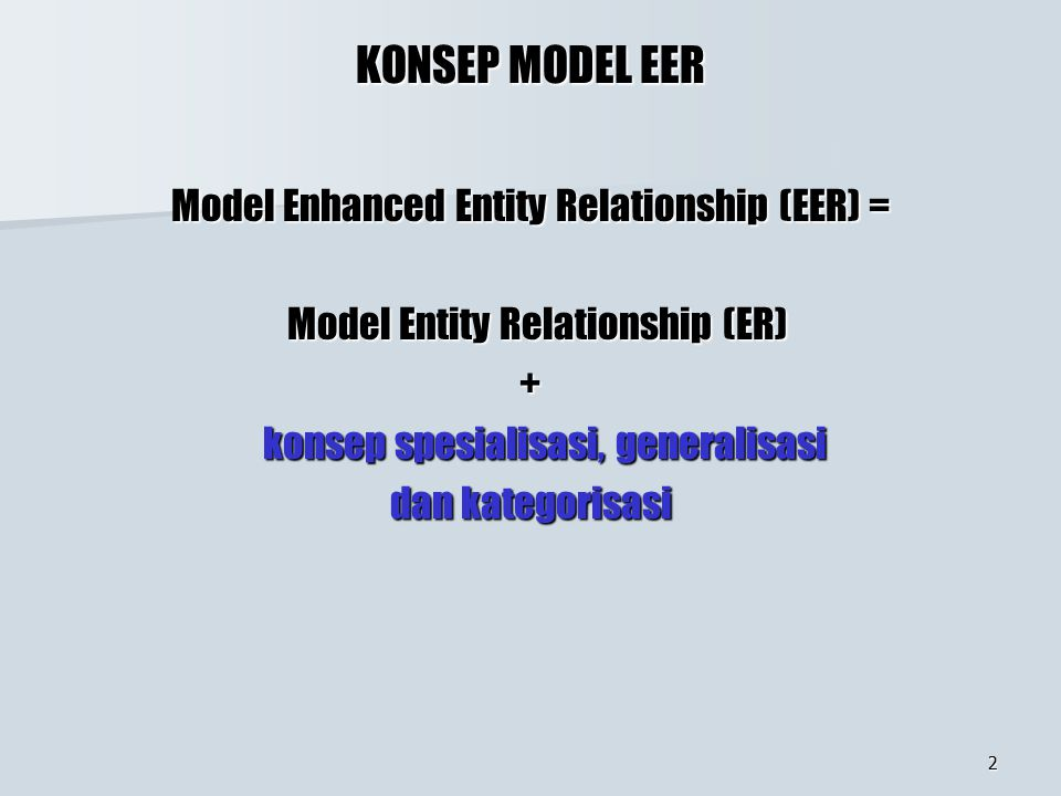 KONSEP MODEL EER Model Enhanced Entity Relationship (EER) =
