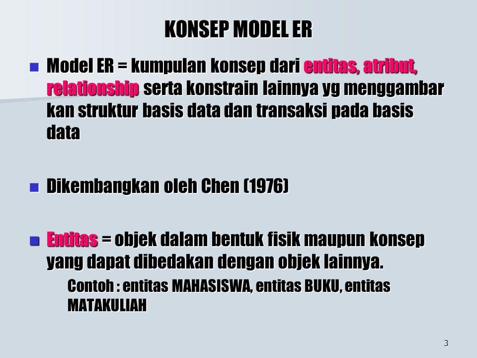 KONSEP MODEL ER
