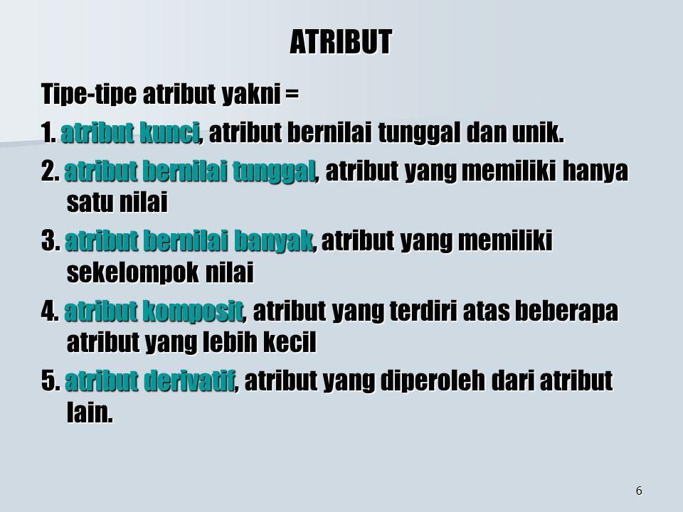 ATRIBUT Tipe-tipe atribut yakni =