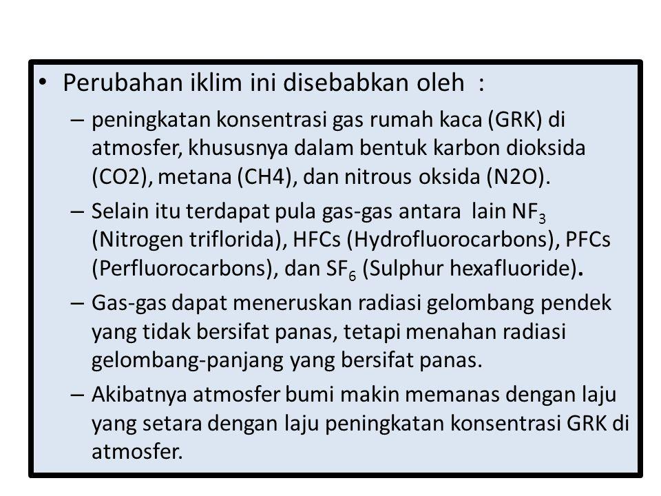 Perubahan iklim ini disebabkan oleh :