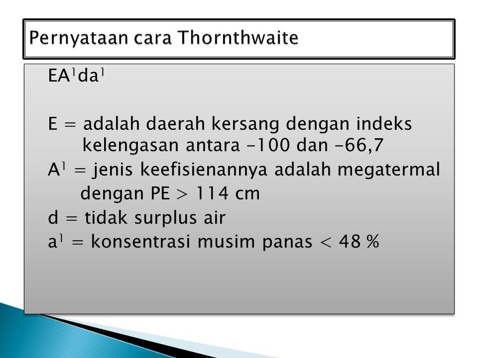 Pernyataan cara Thornthwaite
