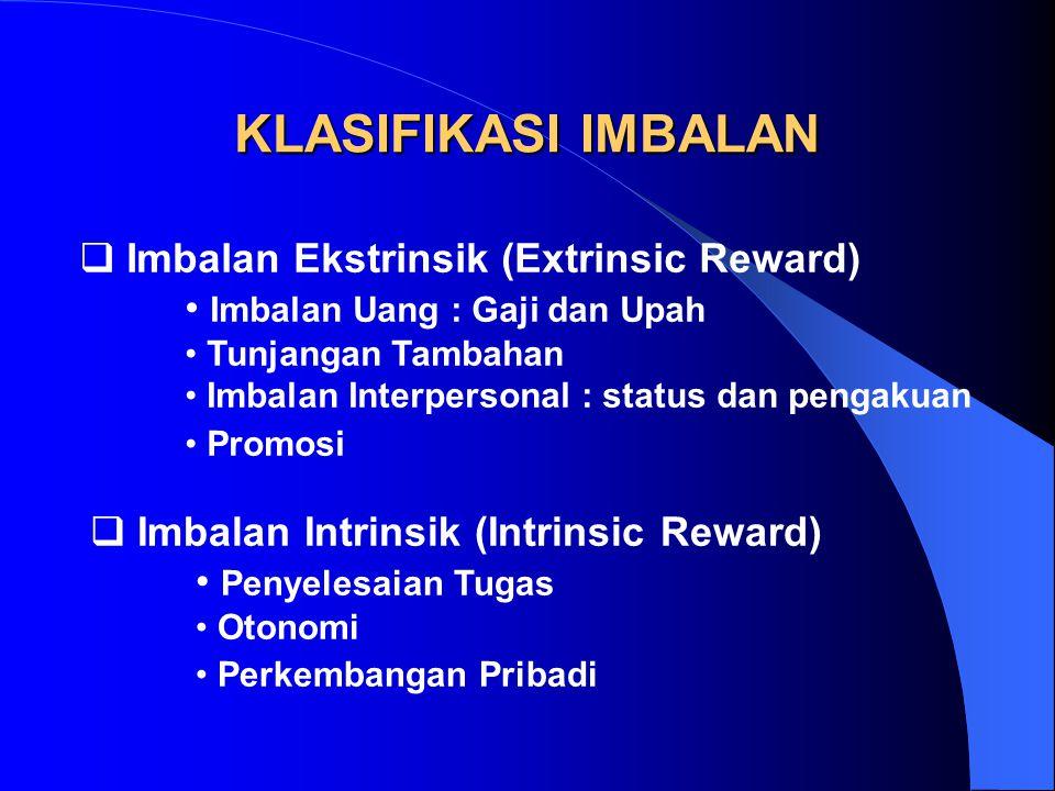 KLASIFIKASI IMBALAN Imbalan Ekstrinsik (Extrinsic Reward)