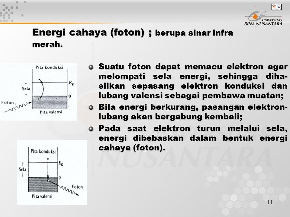 Energi cahaya (foton) ; berupa sinar infra merah.