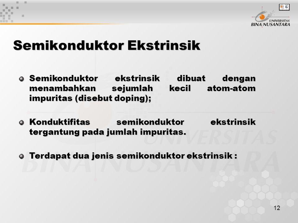 Semikonduktor Ekstrinsik