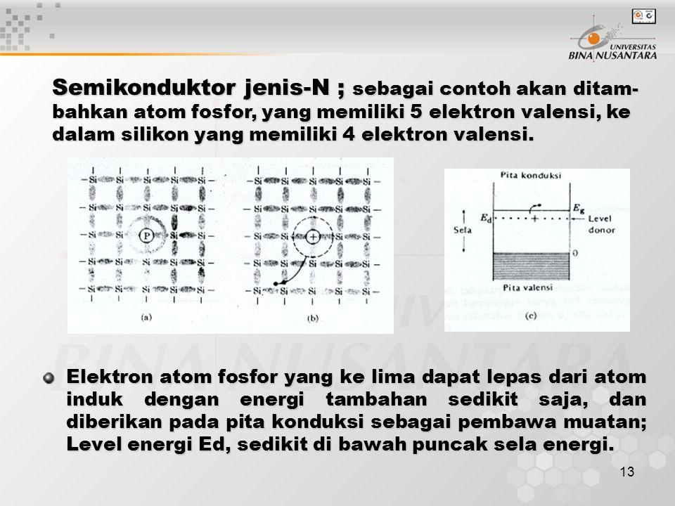 Semikonduktor jenis-N ; sebagai contoh akan ditam-bahkan atom fosfor, yang memiliki 5 elektron valensi, ke dalam silikon yang memiliki 4 elektron valensi.