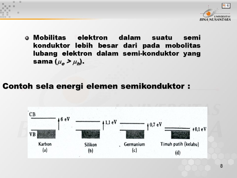 Contoh sela energi elemen semikonduktor :