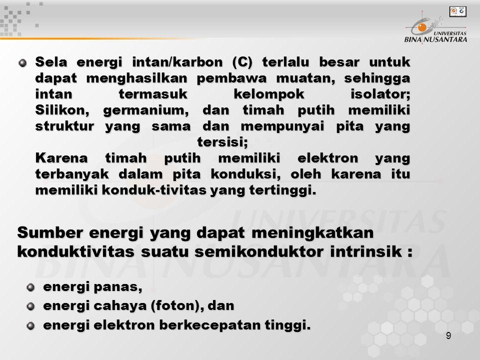Sela energi intan/karbon (C) terlalu besar untuk dapat menghasilkan pembawa muatan, sehingga intan termasuk kelompok isolator; Silikon, germanium, dan timah putih memiliki struktur yang sama dan mempunyai pita yang tersisi; Karena timah putih memiliki elektron yang terbanyak dalam pita konduksi, oleh karena itu memiliki konduk-tivitas yang tertinggi.