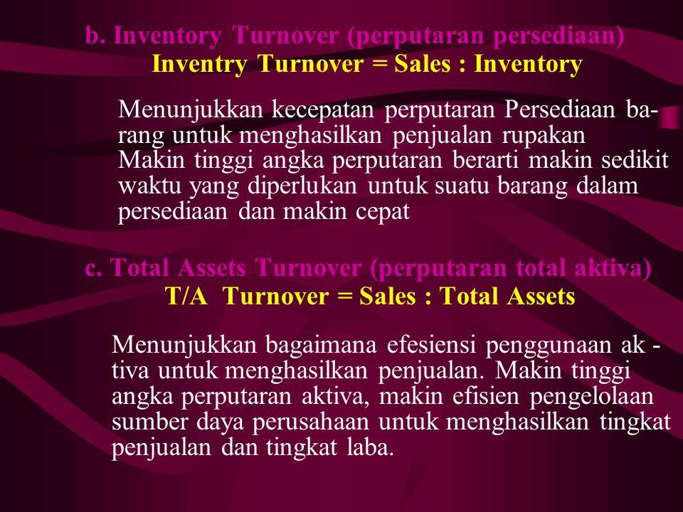 b. Inventory Turnover (perputaran persediaan)