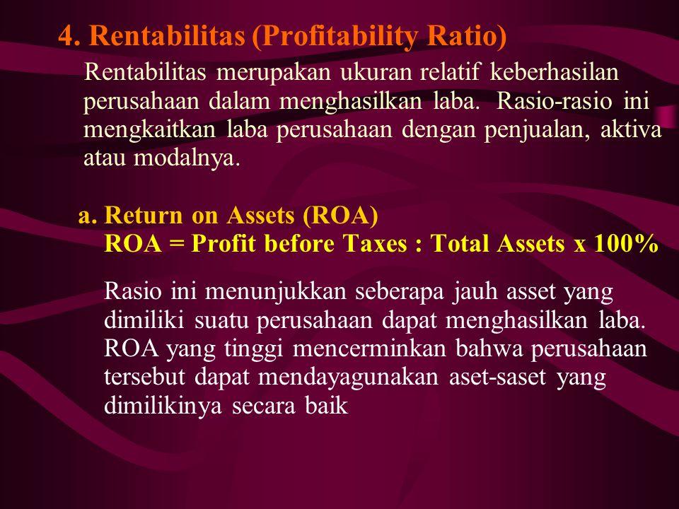 4. Rentabilitas (Profitability Ratio)