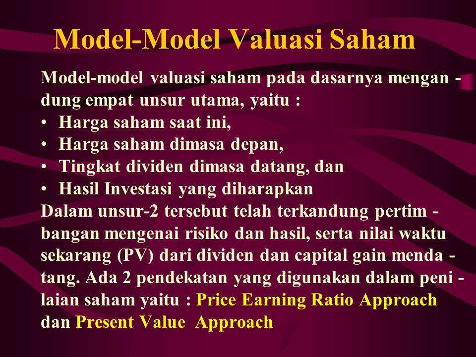 Model-Model Valuasi Saham