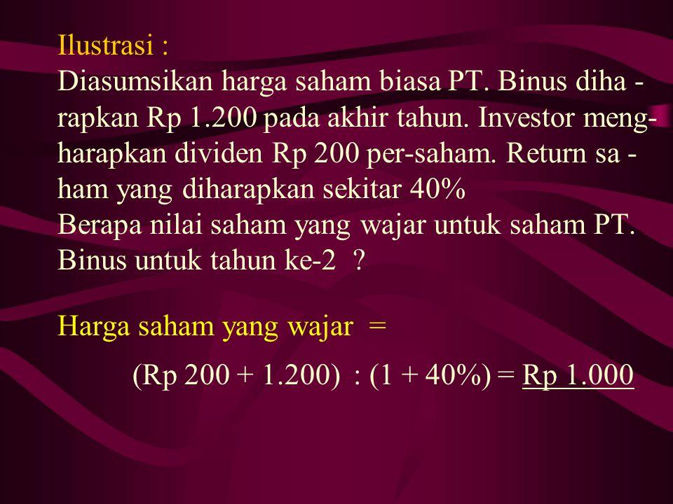 Ilustrasi : Diasumsikan harga saham biasa PT. Binus diha - rapkan Rp 1.200 pada akhir tahun. Investor meng-