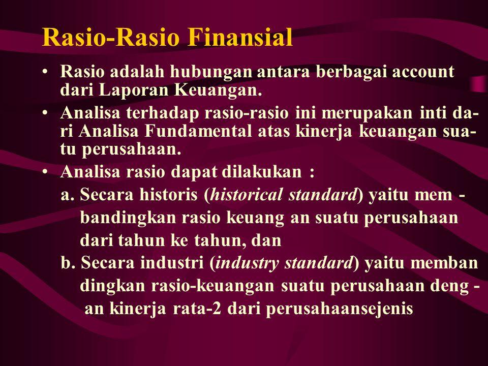 Rasio-Rasio Finansial