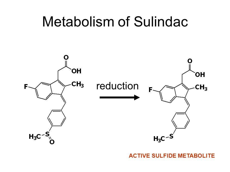Metabolism of Sulindac
