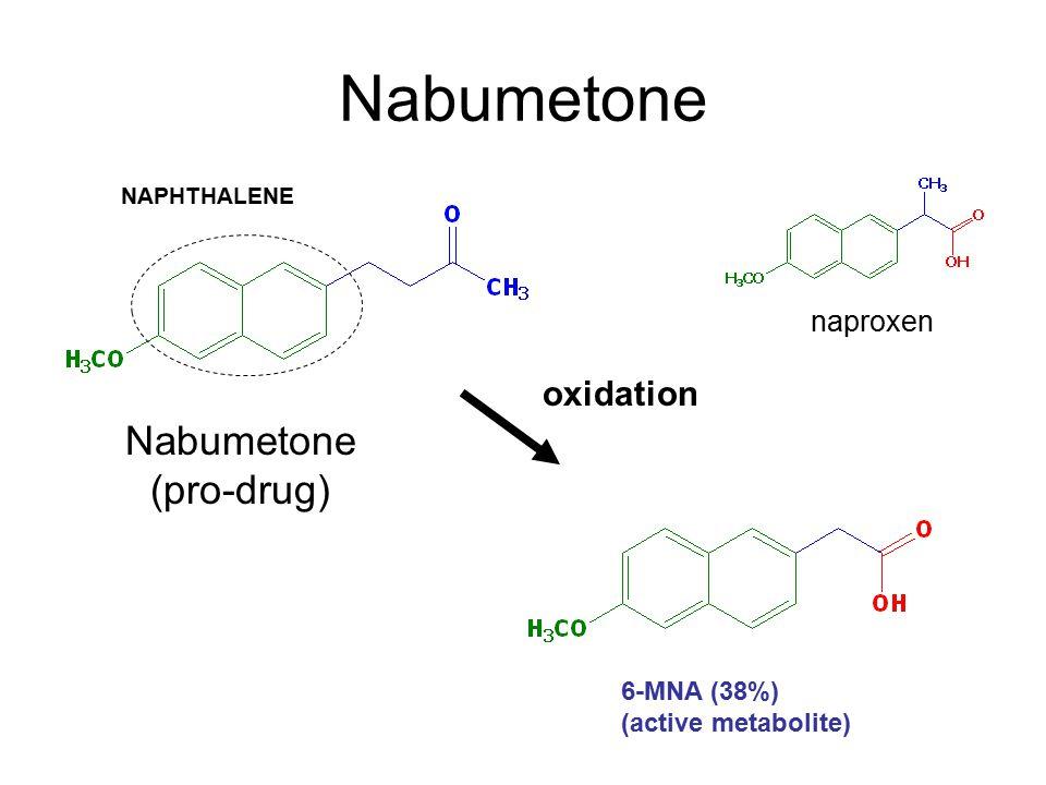 Nabumetone Nabumetone (pro-drug) oxidation naproxen 6-MNA (38%)