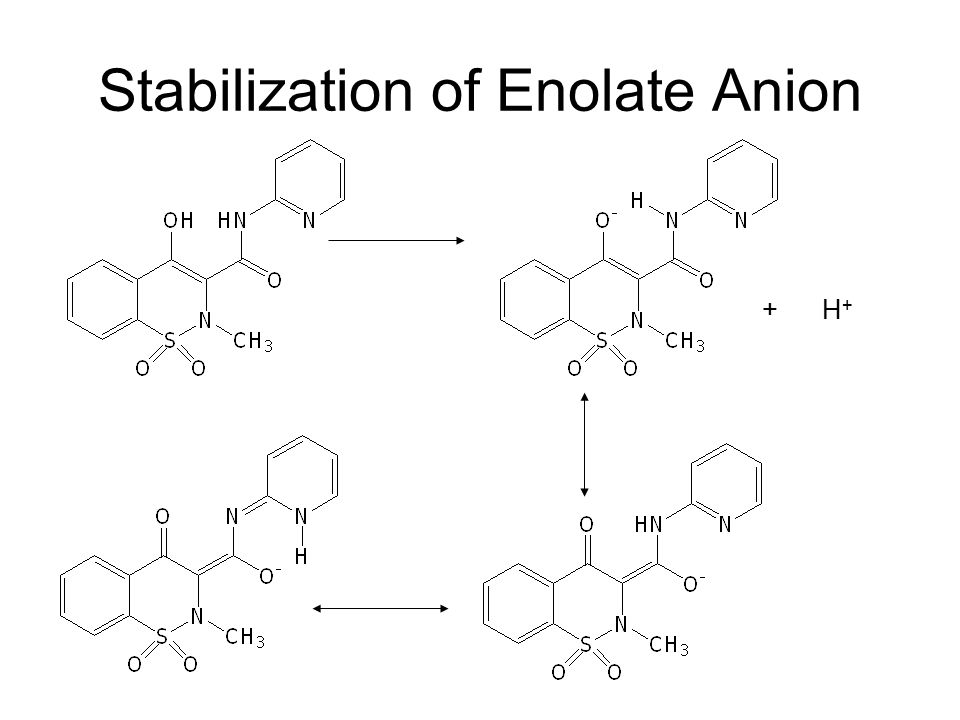 Stabilization of Enolate Anion