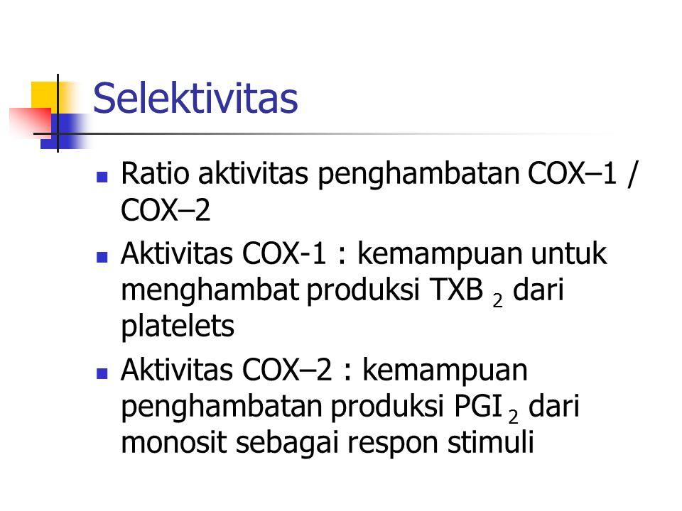 Selektivitas Ratio aktivitas penghambatan COX–1 / COX–2