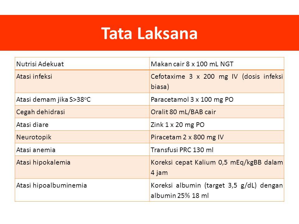 Tata Laksana Nutrisi Adekuat Makan cair 8 x 100 mL NGT Atasi infeksi