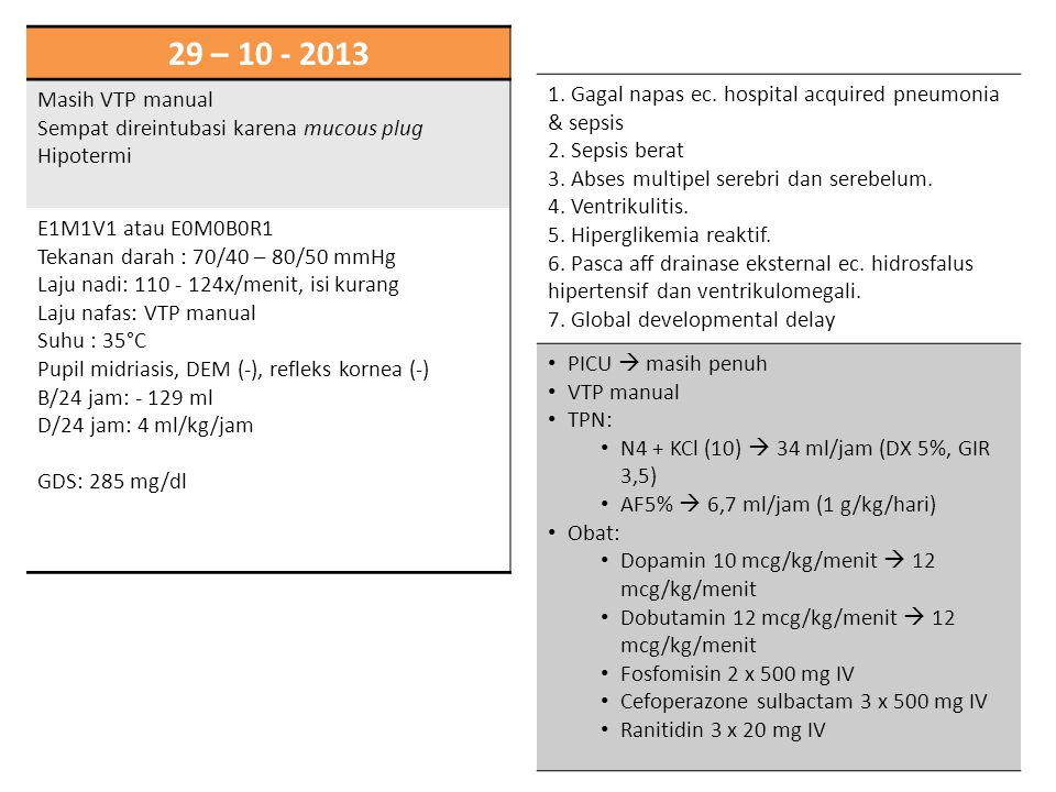 29 – 10 - 2013 Masih VTP manual. Sempat direintubasi karena mucous plug. Hipotermi. E1M1V1 atau E0M0B0R1.