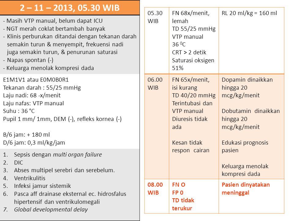 2 – 11 – 2013, 05.30 WIB - Masih VTP manual, belum dapat ICU