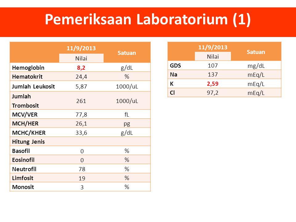 Pemeriksaan Laboratorium (1)