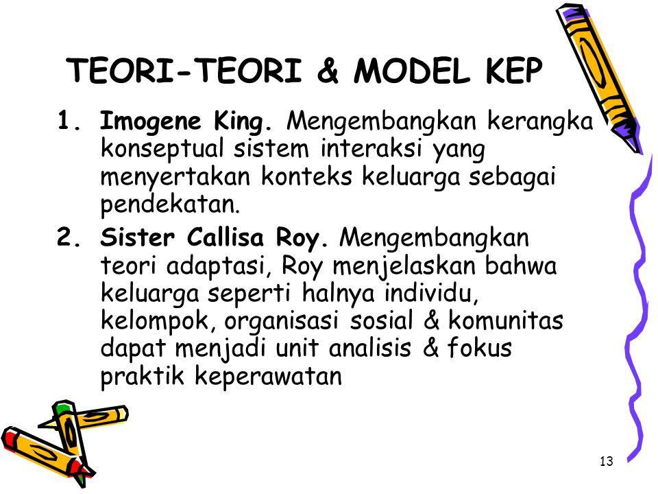 TEORI-TEORI & MODEL KEP