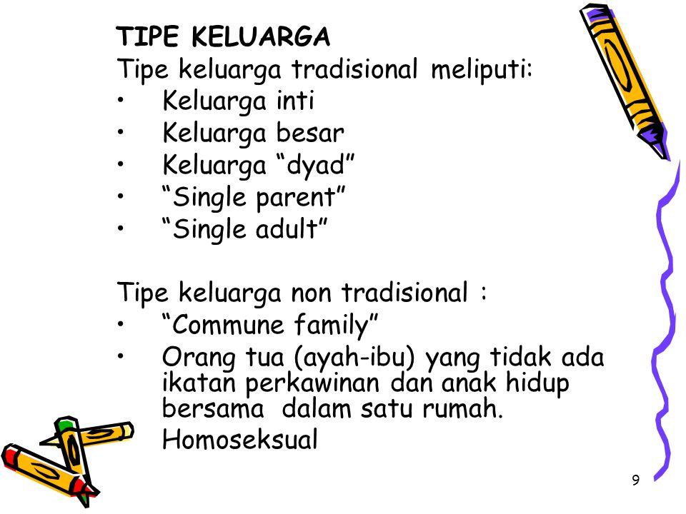 TIPE KELUARGA Tipe keluarga tradisional meliputi: Keluarga inti. Keluarga besar. Keluarga dyad