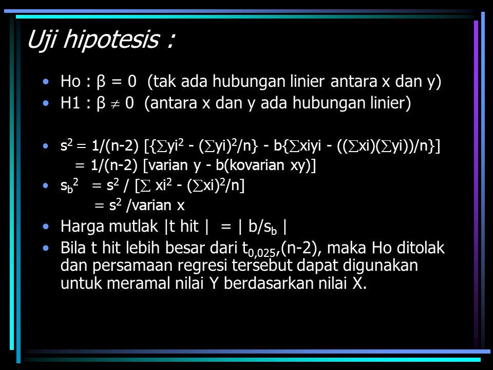 Uji hipotesis : Ho : β = 0 (tak ada hubungan linier antara x dan y)
