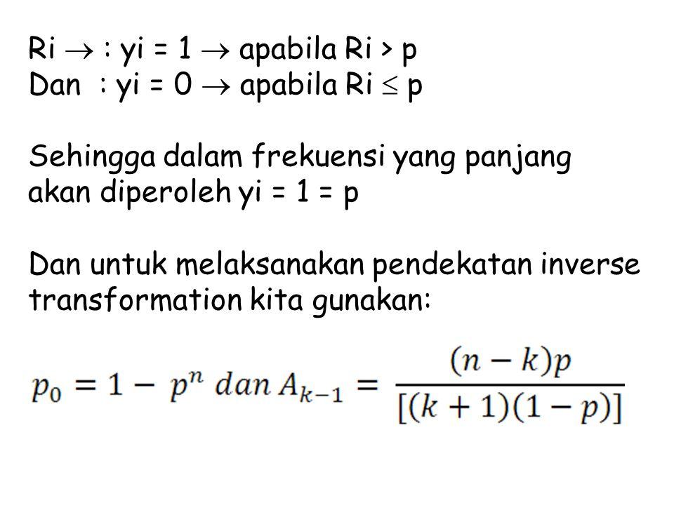 Ri  : yi = 1  apabila Ri > p