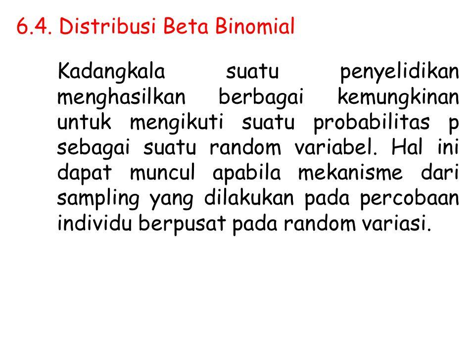 6.4. Distribusi Beta Binomial