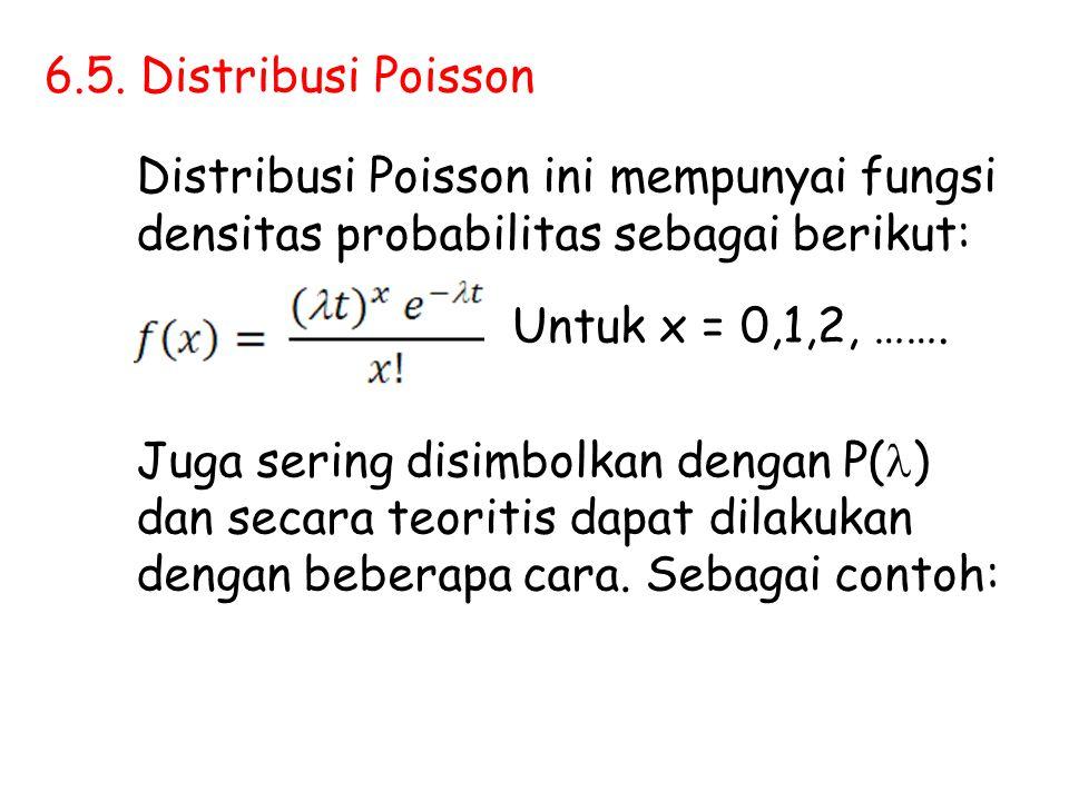 6.5. Distribusi Poisson Distribusi Poisson ini mempunyai fungsi densitas probabilitas sebagai berikut: