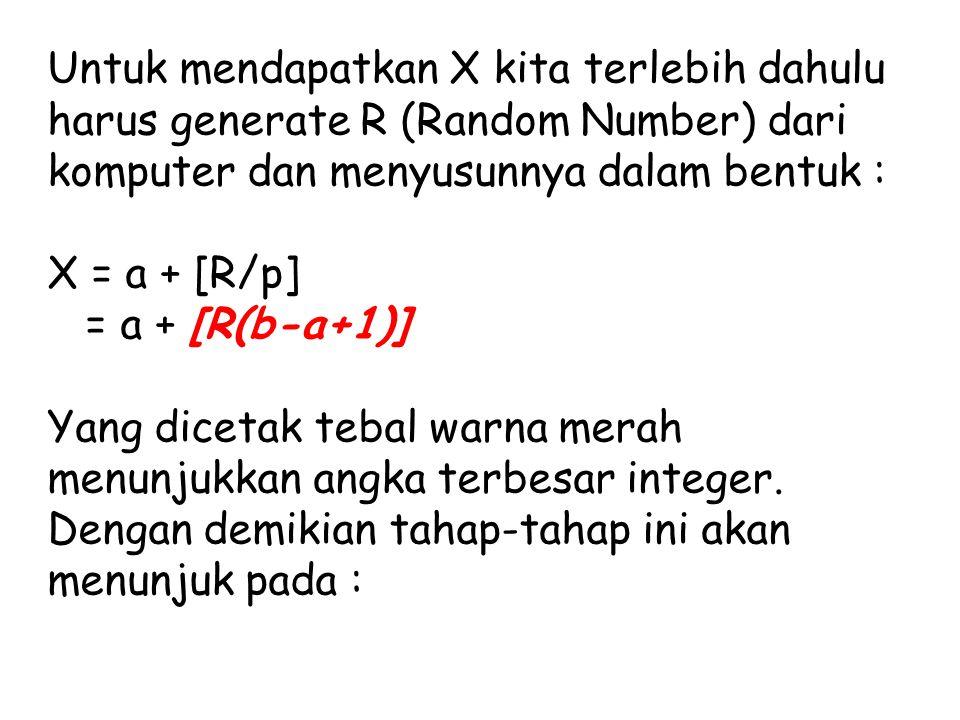 Untuk mendapatkan X kita terlebih dahulu harus generate R (Random Number) dari komputer dan menyusunnya dalam bentuk :