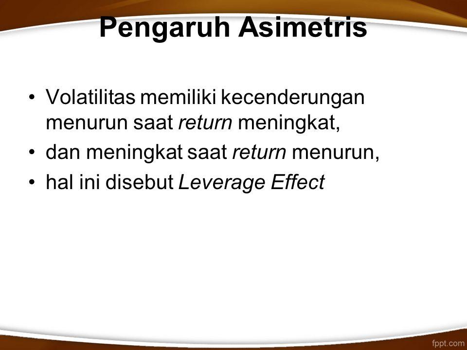 Pengaruh Asimetris Volatilitas memiliki kecenderungan menurun saat return meningkat, dan meningkat saat return menurun,