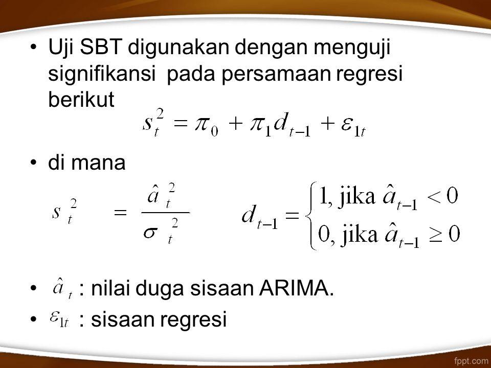Uji SBT digunakan dengan menguji signifikansi pada persamaan regresi berikut