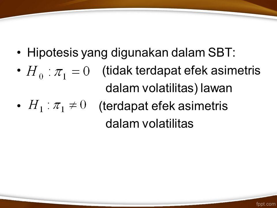 Hipotesis yang digunakan dalam SBT: