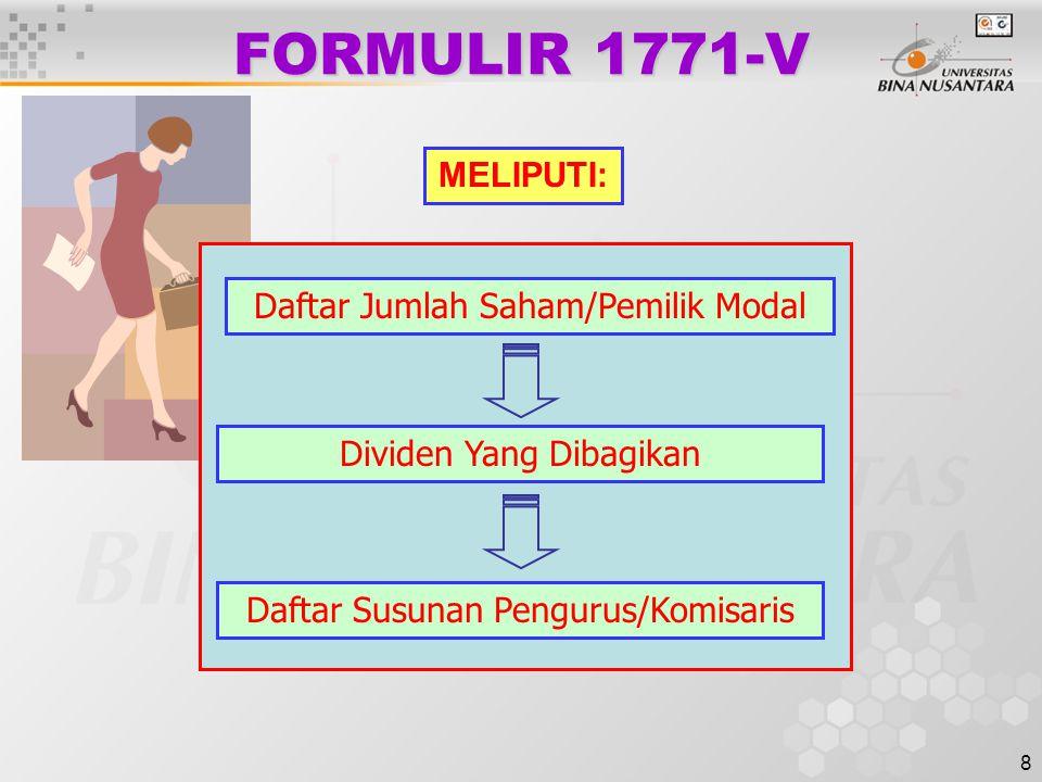 FORMULIR 1771-V MELIPUTI: Daftar Jumlah Saham/Pemilik Modal