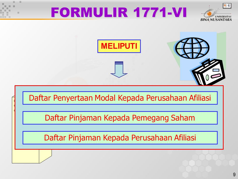 FORMULIR 1771-VI MELIPUTI. Daftar Penyertaan Modal Kepada Perusahaan Afiliasi. Daftar Pinjaman Kepada Pemegang Saham.