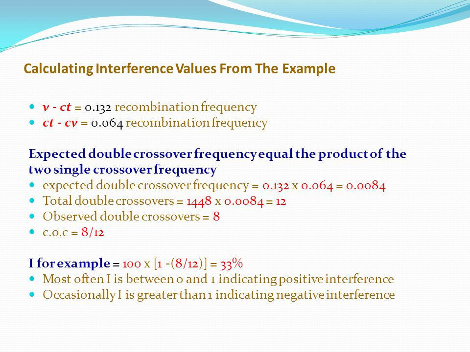 Calculating Interference Values From The Example