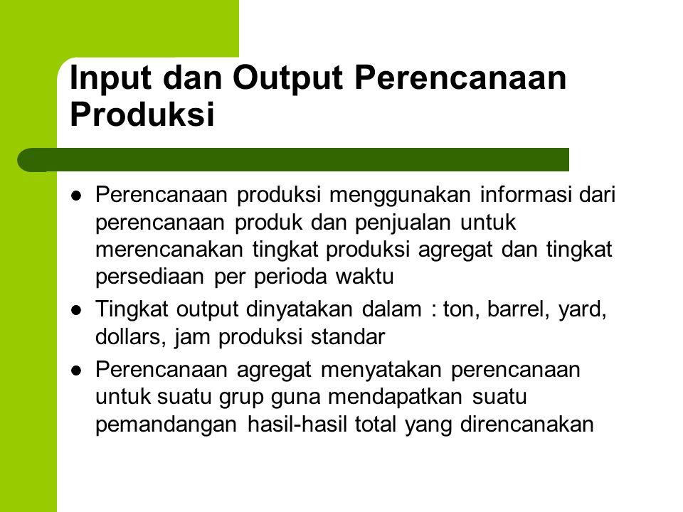 Input dan Output Perencanaan Produksi