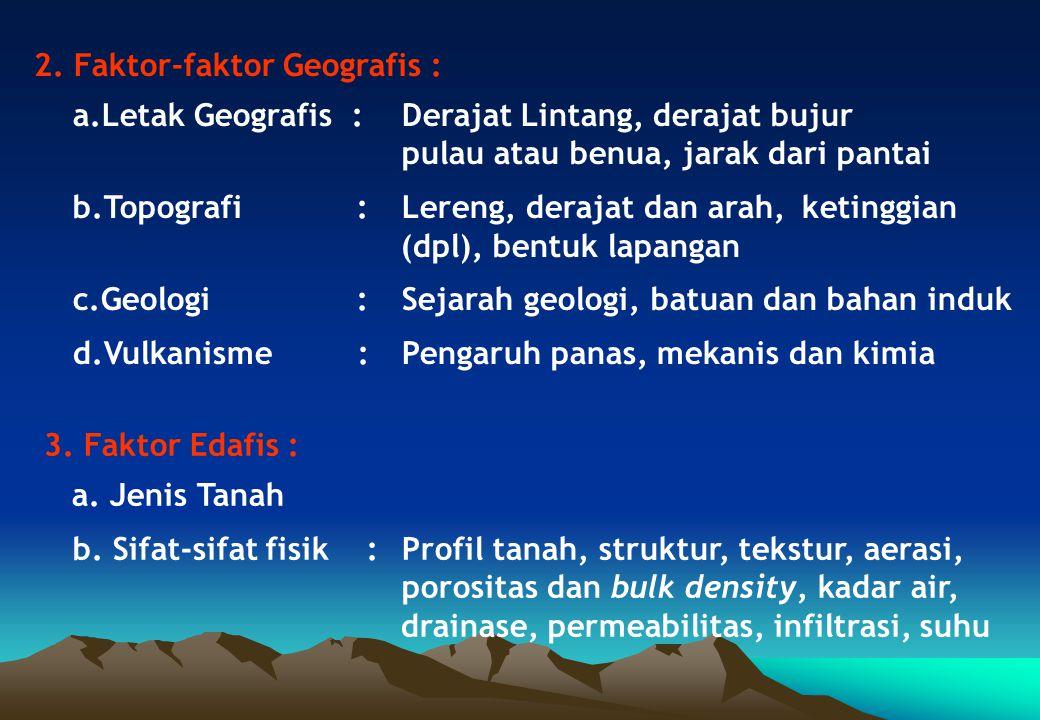2. Faktor-faktor Geografis :