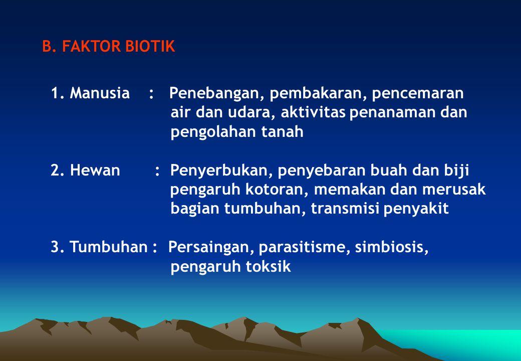 B. FAKTOR BIOTIK 1. Manusia : Penebangan, pembakaran, pencemaran. air dan udara, aktivitas penanaman dan.